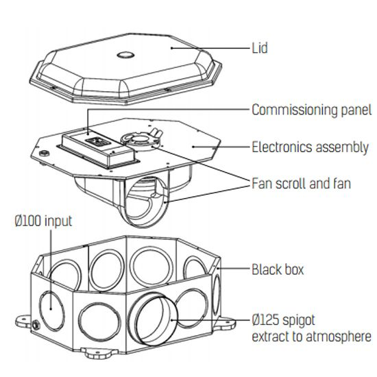 Envirovent Spider MEVS-W Wireless MEV Extract Ventilation